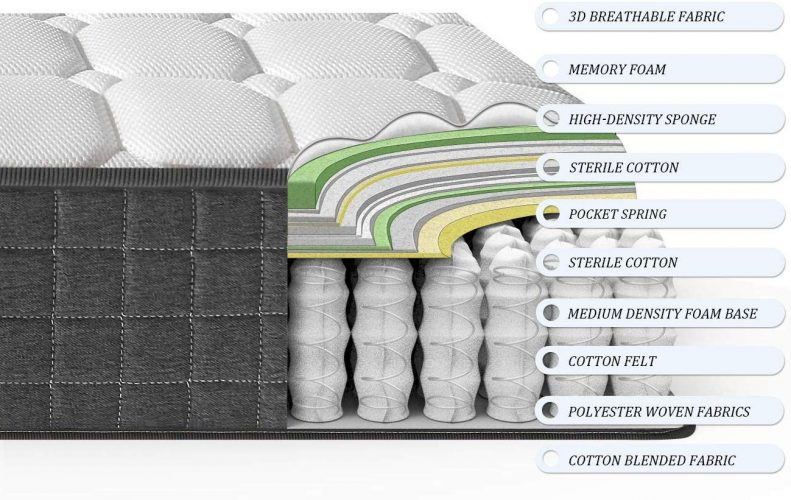 Ej. Life Breathable Fabric Mattress with Pocket Springs and Memory Foam