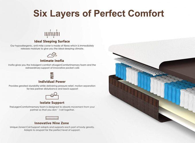 Inofia LegenComfort Memory Foam Spring Hybrid Mattress Review