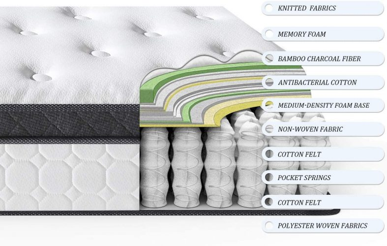 best ej live mattress